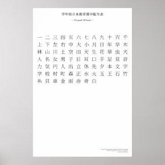 Japanese kanji chart - First grade