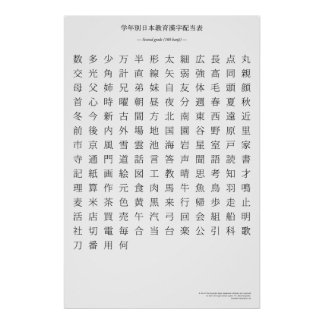 Japanese kanji chart - Second grade Poster