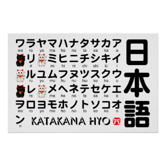 Japanese Katakana(Alphabet) table Poster