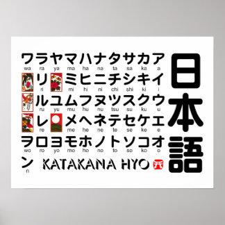 Japanese Katakana(Alphabet) table Posters