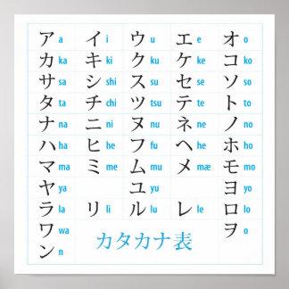 Japanese Katakana Chart Poster