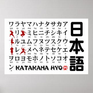 Japanese Katakana table Alphabet Ninja Print