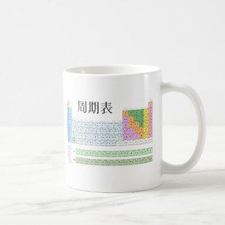 Japanese periodic table basic white mug