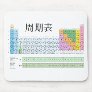 Japanese periodic table mouse mat