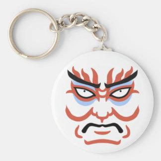 Japanese Theatre Art Keychain