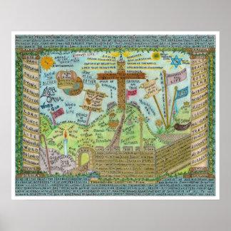 Jesus' Names Poster