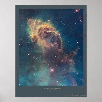 Jet in Carina nebula (NGC 3372) Poster
