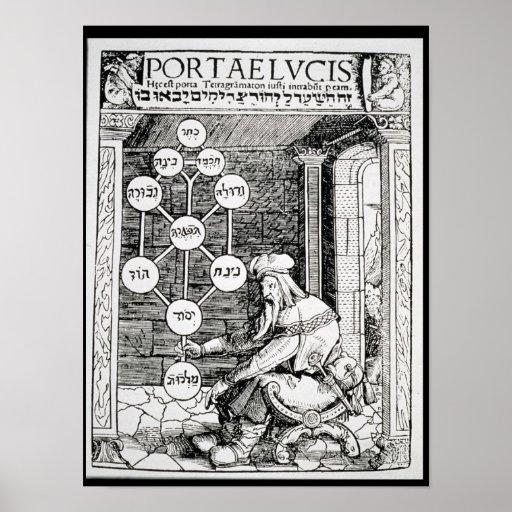 Jewish cabbalist holding a sephiroth print