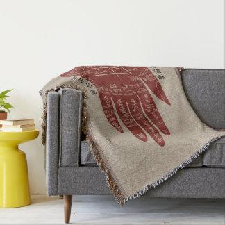 Jitaku Palm Reading Beige Linen Throw Blanket