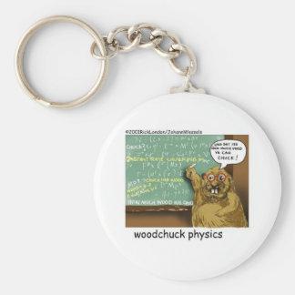 johann_woodchuck basic round button key ring