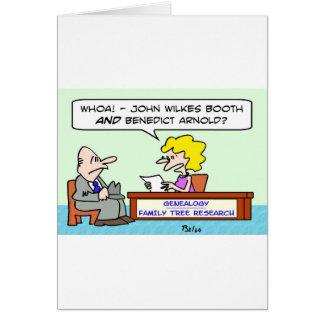 john wilkes booth benedict arnold genealogy greeting card