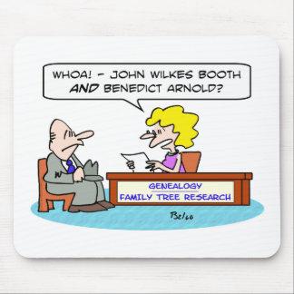 john wilkes booth benedict arnold genealogy mousepad