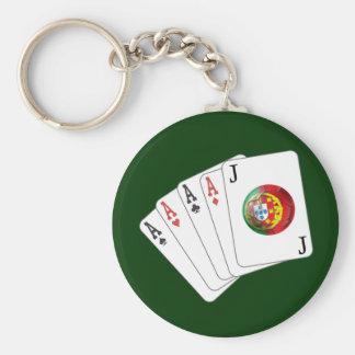 Joker no Jogo - Selecção das Quinas Key Ring