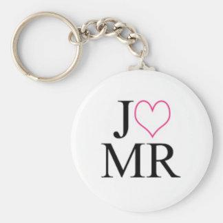 JOMR - Key Chain