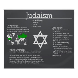 Judaism Chalkboard Poster UPDATED
