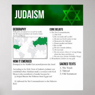 Judaism Poster