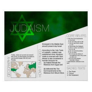 Judaism Poster *UPDATED*