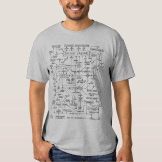 Julius Caesar Plot Diagram T Shirts
