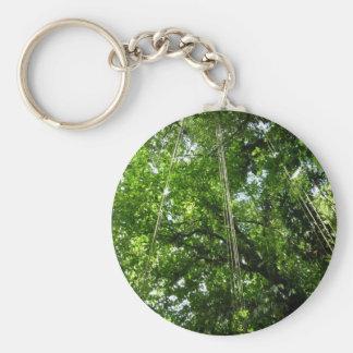 Jungle Ropes Rainforest Keychain