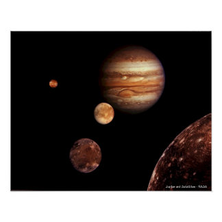 Jupiter and Satellites Poster
