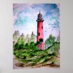 jupiter_lighthouse poster