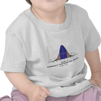Just A Normally Distributed Genius (Stats Humor) Shirts