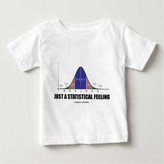 Just A Statistical Feeling (Statistical Humor) T Shirts