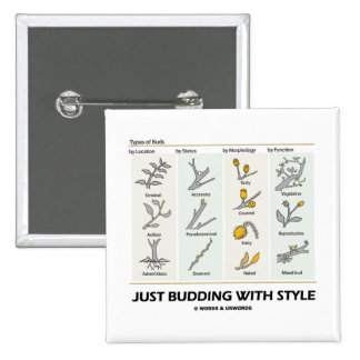 Just Budding With Style (Types Of Buds) 15 Cm Square Badge