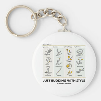 Just Budding With Style (Types Of Buds) Basic Round Button Key Ring