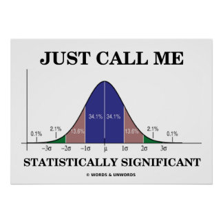 Just Call Me Statistically Significant Bell Curve Poster