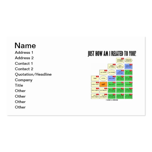 Just How Am I Related To You? (Cousin Tree) Business Card