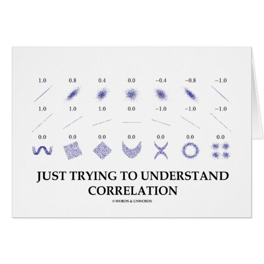 Just Trying To Understand Correlation Card