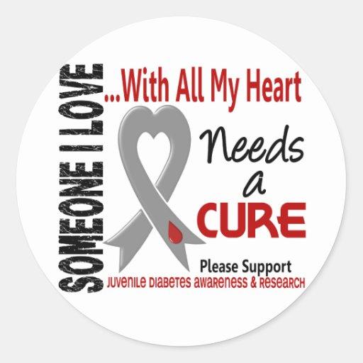 Juvenile diabetes needs a cure 3 round sticker zazzle for Stickers juveniles