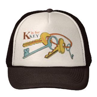 'K' is for Keys Cap