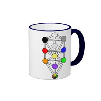 Kabbalah - Tree Of Life Mug