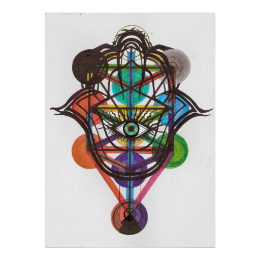 Kabbalistic Tree of Life Poster