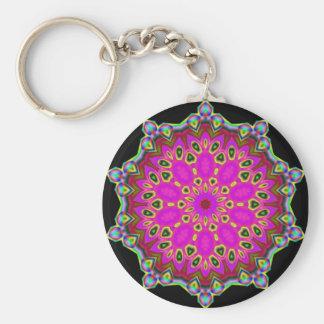 Kaleidoscope Keychains