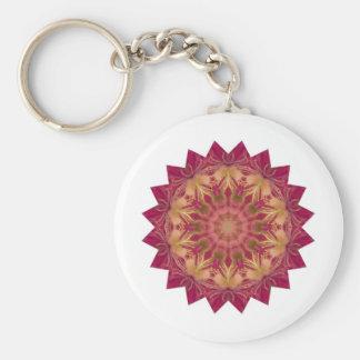 Kaleidoscope View Basic Round Button Key Ring