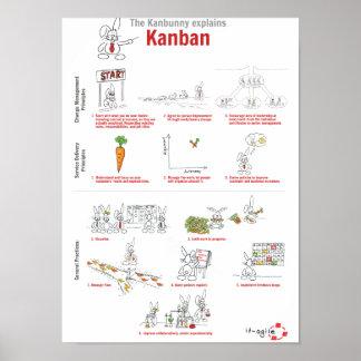Kanbunny explains Kanban in English Poster