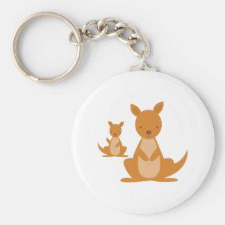 Kangaroos Basic Round Button Key Ring