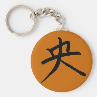 Kanji Character for Centered Monogram Basic Round Button Key Ring