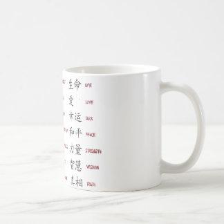 Kanji - the Japanese Art Coffee Mug