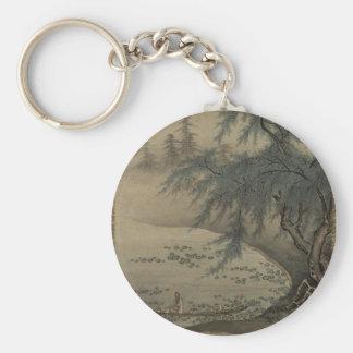 Kano Masanobu - Appreciating Lotuses Basic Round Button Key Ring
