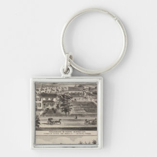 Kansas 7 key ring