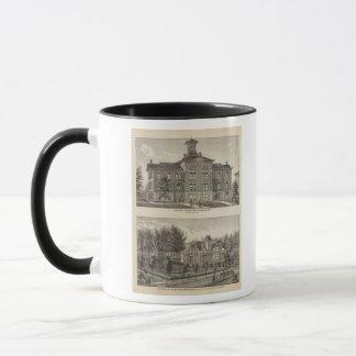 Kansas Wesleyan University Mug