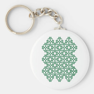Karina-Emerald1 Key Chains
