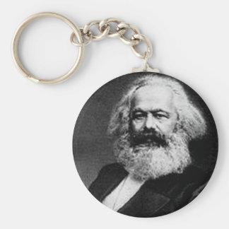 Karl Marx Key Ring