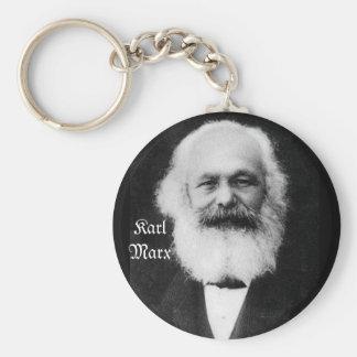 Karl Marx keychain