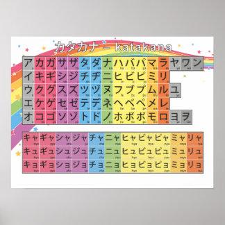 Katakana chart - Starry White Rainbow Poster