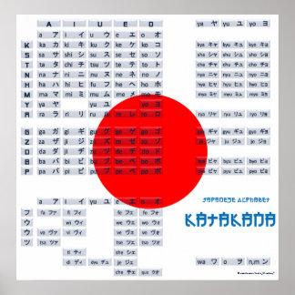 Katakana Japanese Alphabet Poster (Flag)